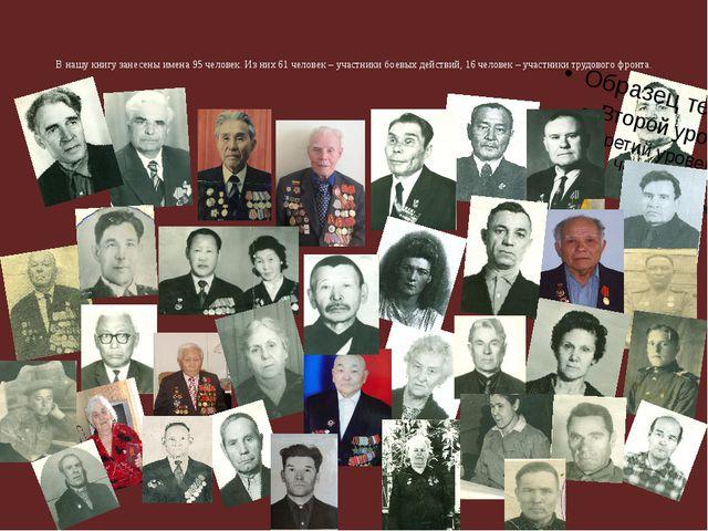В нашу книгу занесены имена 95 человек. Из них 61 человек – участники боевых...
