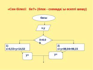 «Сен білесің бе?» (блок - схемадағы есепті шешу) басы х,у Х=0,09 1) x+6,53+y=