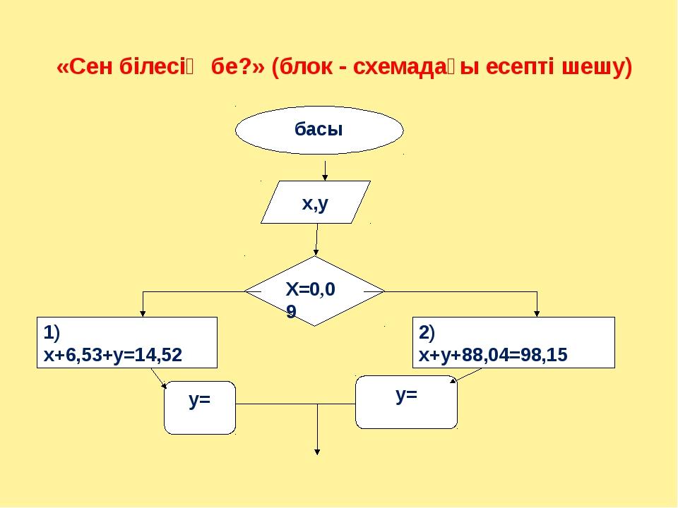 «Сен білесің бе?» (блок - схемадағы есепті шешу) басы х,у Х=0,09 1) x+6,53+y=...
