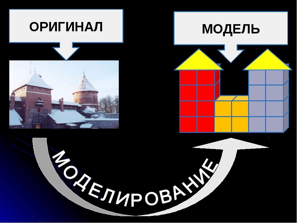 ОРИГИНАЛ МОДЕЛЬ