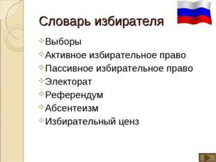 Словарь избирателя Выборы Активное избирательное право Пассивное избирательно
