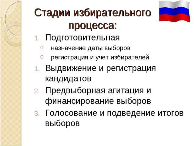 Стадии избирательного процесса: Подготовительная назначение даты выборов реги...