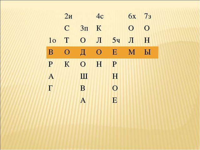 2и4с6х7з С3пКОО 1оТОЛ5чЛН ВОДОЕМЫ РКОНР АШН...