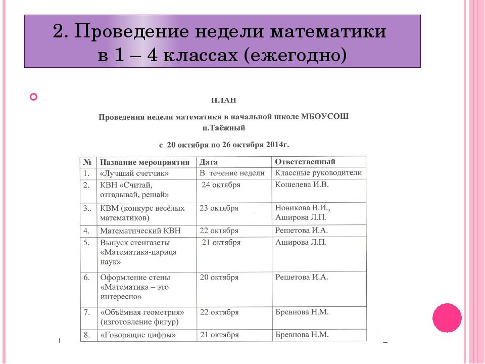 2. Проведение недели математики в 1 – 4 классах (ежегодно)