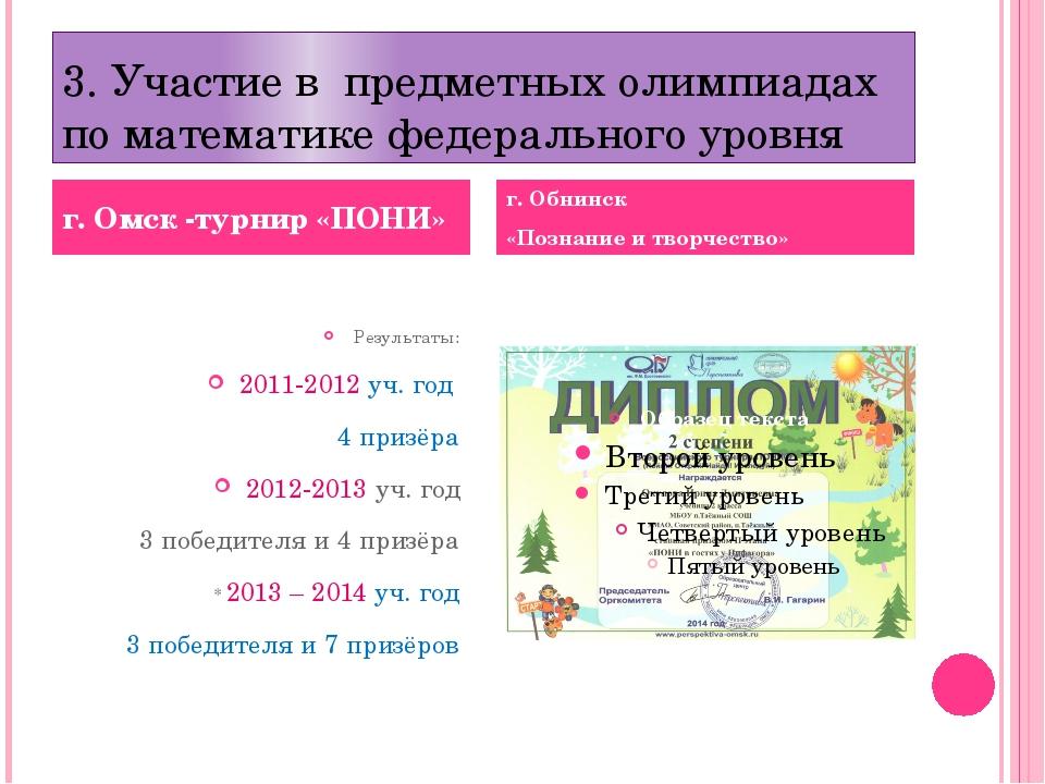 3. Участие в предметных олимпиадах по математике федерального уровня Результа...