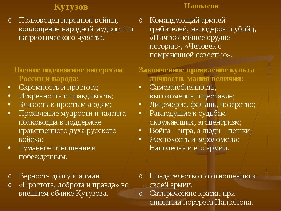 КутузовНаполеон Полководец народной войны, воплощение народной мудрости и па...
