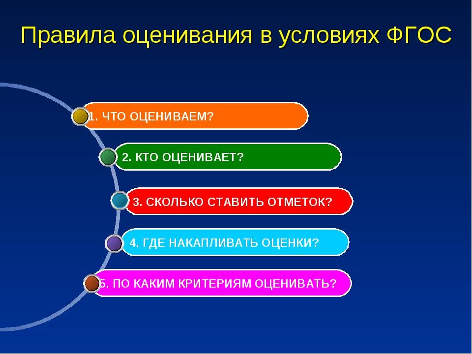 Правила оценивания в условиях ФГОС 5. ПО КАКИМ КРИТЕРИЯМ ОЦЕНИВАТЬ? 4. ГДЕ НА...