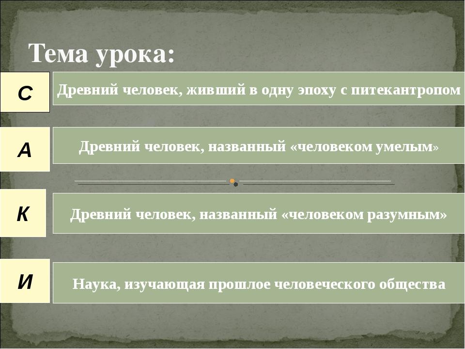 Тема урока: Древний человек, живший в одну эпоху с питекантропом С Древний че...