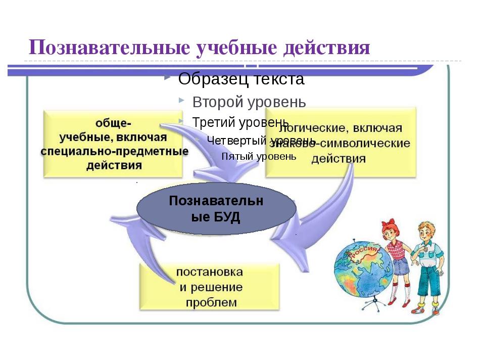 Познавательные учебные действия Познавательные БУД