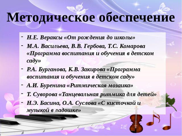 Методическое обеспечение Н.Е. Вераксы «От рождения до школы» М.А. Васильева,...