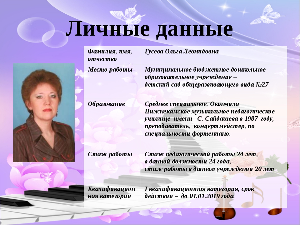 Личные данные Фамилия, имя, отчество Гусева Ольга Леонидовна Место работы Мун...