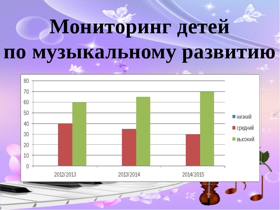 Мониторинг детей по музыкальному развитию