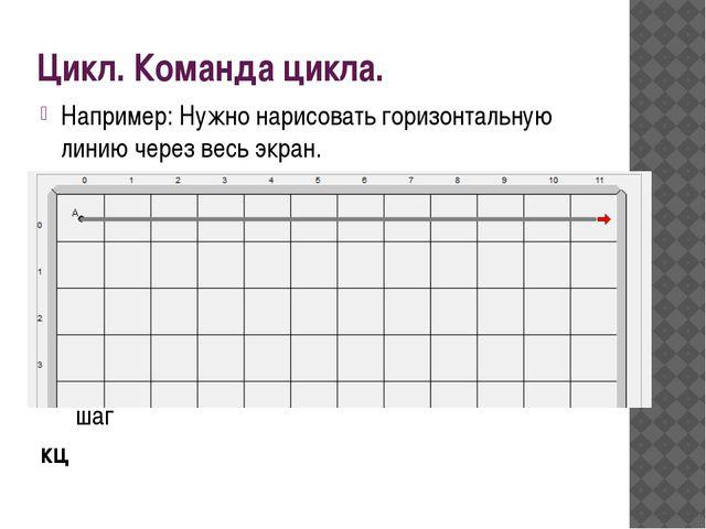Цикл. Команда цикла. Например: Нужно нарисовать горизонтальную линию через ве...