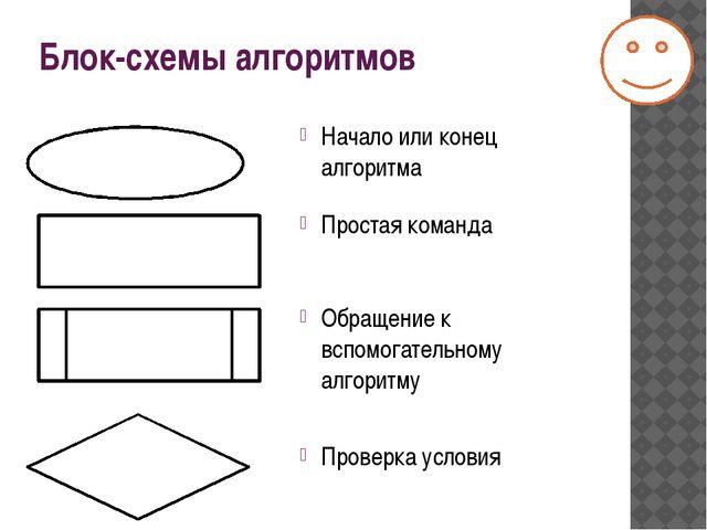 Блок-схемы алгоритмов Начало или конец алгоритма Простая команда Обращение к...