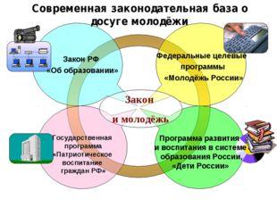 Современная законодательная база о досуге молодёжи Закон РФ «Об образовании»