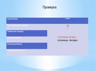 Проверка сквер Кирова Ошибка Гостинодворская площадь ? гостиница ангара – гос