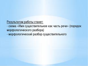 Результатом работы станет: - схема «Имя существительное как часть речи» (поря