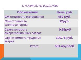 СТОИМОСТЬ ИЗДЕЛИЯ ОбозначениеЦена, руб См-стоимость материалов459 руб. Сэн-