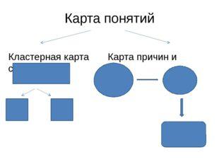 Карта понятий Кластерная карта Карта причин и следствий