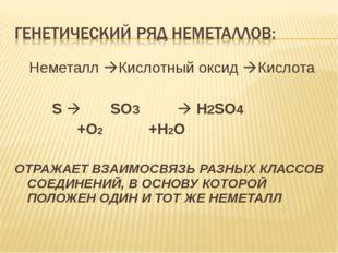 Неметалл Кислотный оксид Кислота S  SO3  H2SO4 +O2 +H2O ОТРАЖАЕТ ВЗАИМОСВ