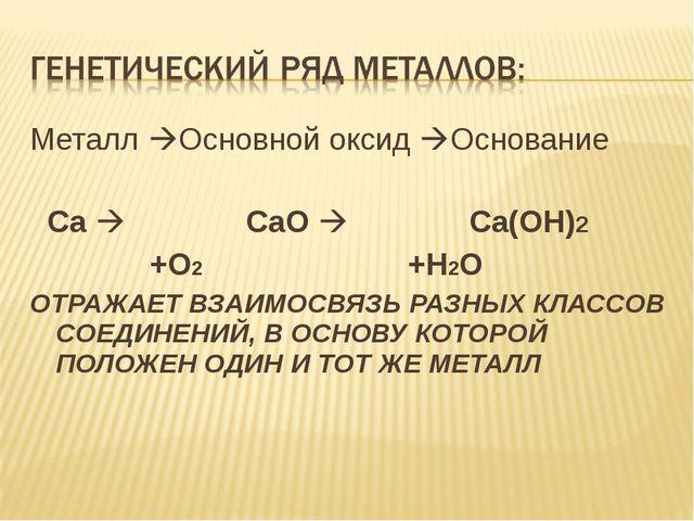 Металл Основной оксид Основание Ca  CaO  Ca(OH)2 +O2 +H2O ОТРАЖАЕТ ВЗАИМО...