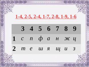 1-4, 2-5, 2-4, 1-7, 2-8, 1-9, 1-6 3456789 1спфанжц 2тешящ