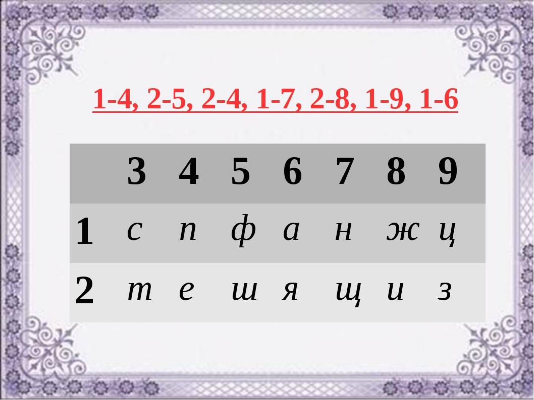 1-4, 2-5, 2-4, 1-7, 2-8, 1-9, 1-6 3456789 1спфанжц 2тешящ...