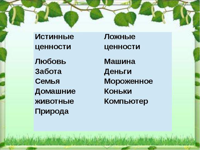 Истинные ценности Ложные ценности Любовь Забота Семья Домашние животные Прир...