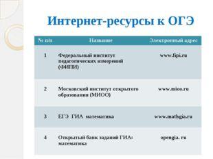 Интернет-ресурсы к ОГЭ №п/п Название Электронный адрес 1 Федеральный институт