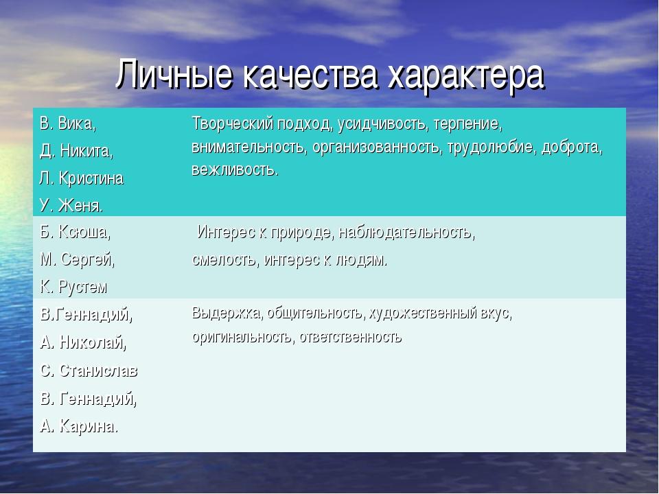 Личные качества характера В. Вика, Д. Никита, Л. Кристина У. Женя.Творческий...