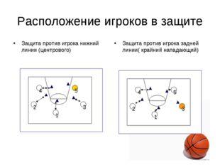 Расположение игроков в защите Защита против игрока нижний линии (центрового)