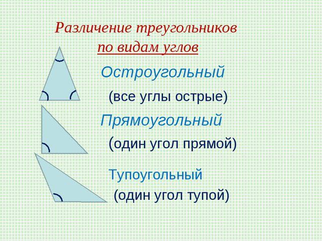 Различение треугольников по видам углов Остроугольный (все углы острые) Прямо...