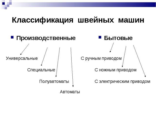 Классификация швейных машин Производственные Универсальные Специальные Полуав...