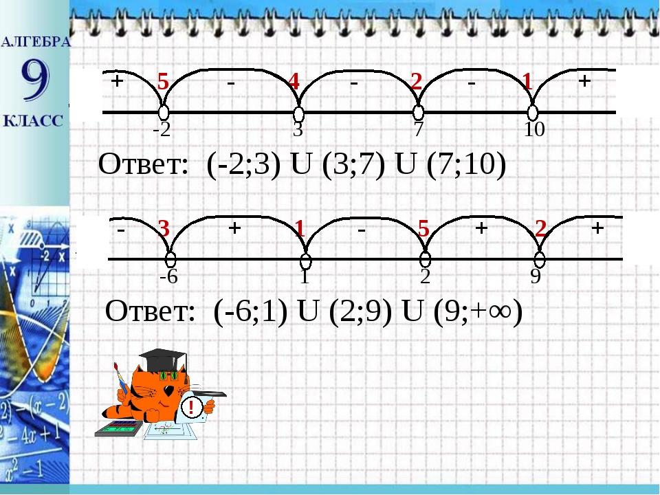 + 5 - 4 - 2 - 1 + -2 3 7 10 Ответ: (-2;3) U (3;7) U (7;10) - 3 + 1 - 5 + 2 +...