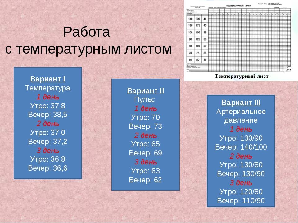 Работа с температурным листом Вариант I Температура 1 день Утро: 37,8 Вечер:...