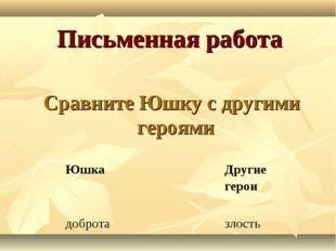 Письменная работа Сравните Юшку с другими героями ЮшкаДругие герои доброта