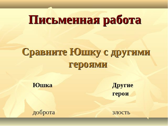 Письменная работа Сравните Юшку с другими героями ЮшкаДругие герои доброта...