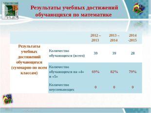 Результаты учебных достижений обучающихся по математике 2012 – 2013 2013 – 20