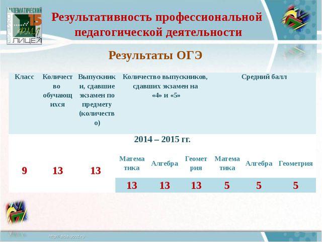 Результаты ОГЭ Результативность профессиональной педагогической деятельности...