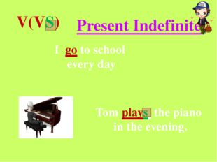V(VS) Present Indefinite I go to school every day Tom plays the piano in the