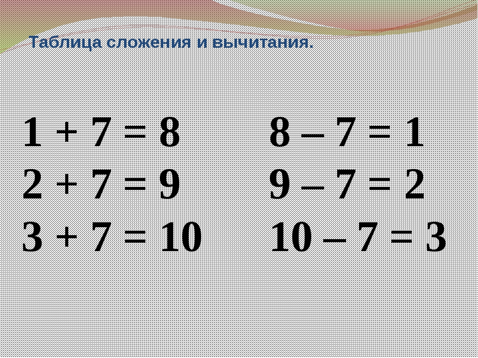 Таблица сложения и вычитания. 1 + 7 = 8 8 – 7 = 1 2 + 7 = 9 9 – 7 = 2 3 + 7 =...