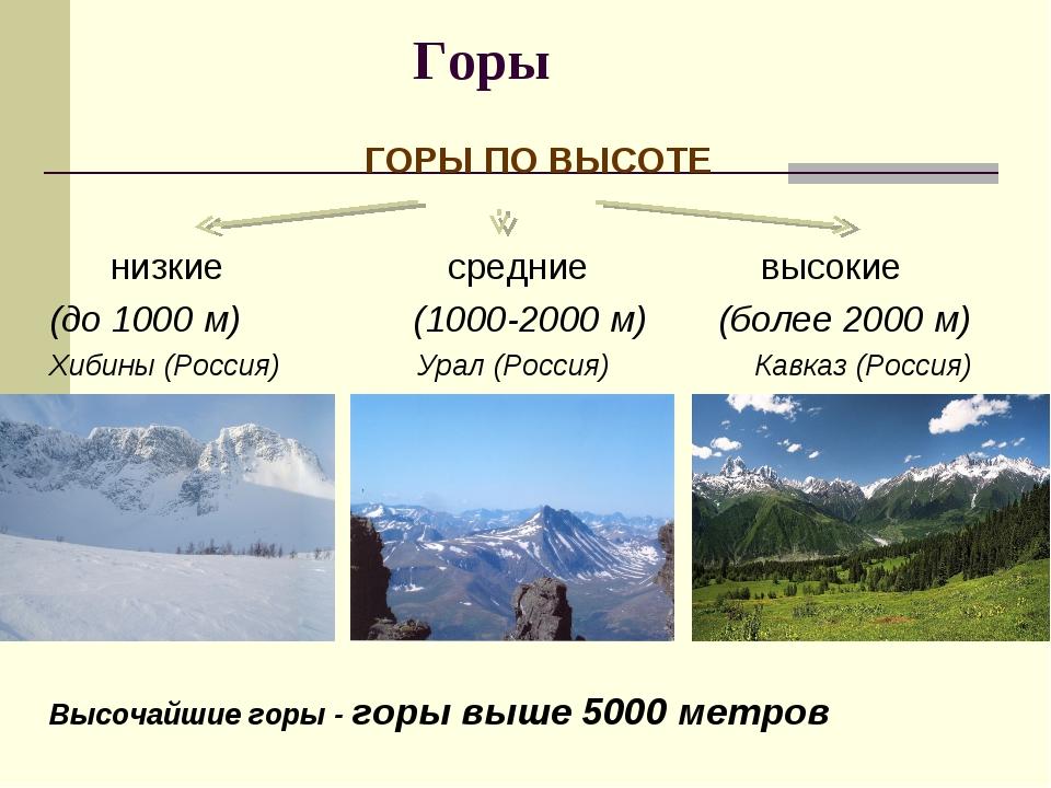 Горы ГОРЫ ПО ВЫСОТЕ низкие средние высокие (до 1000 м) (1000-2000 м) (более 2...