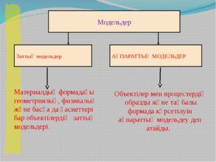 Материалдық және ақпараттық модельдер Материалдық модельдер Қуыршақ Манекен М