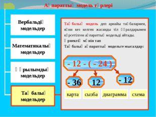 Вербальдіқ модельдер Математикалық модельдер Құрылымдық модельдер Таңбалық м