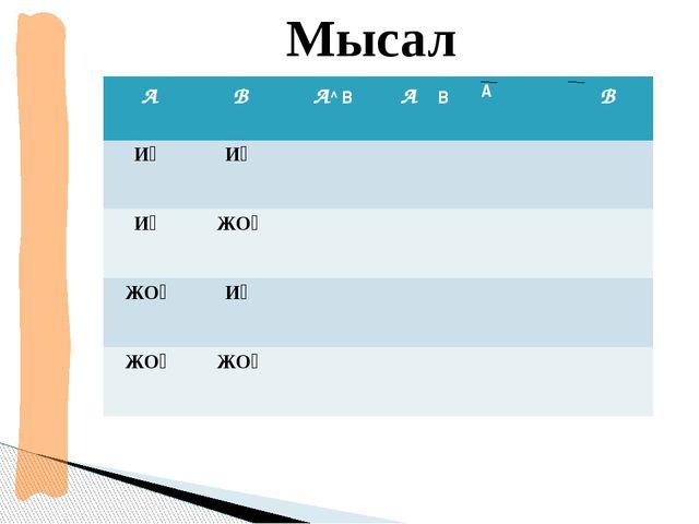 2.Санау жүйесі.Оның түрлері «Сан» түсінігі математика үшін де, информатика үш...