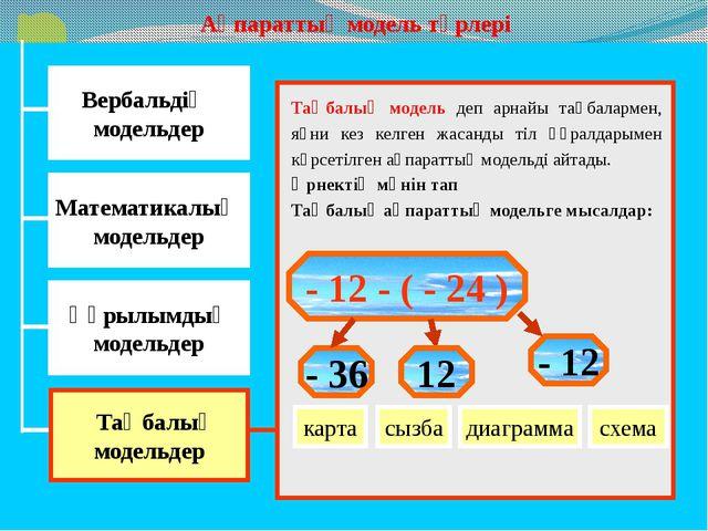 Вербальдіқ модельдер Математикалық модельдер Құрылымдық модельдер Таңбалық м...