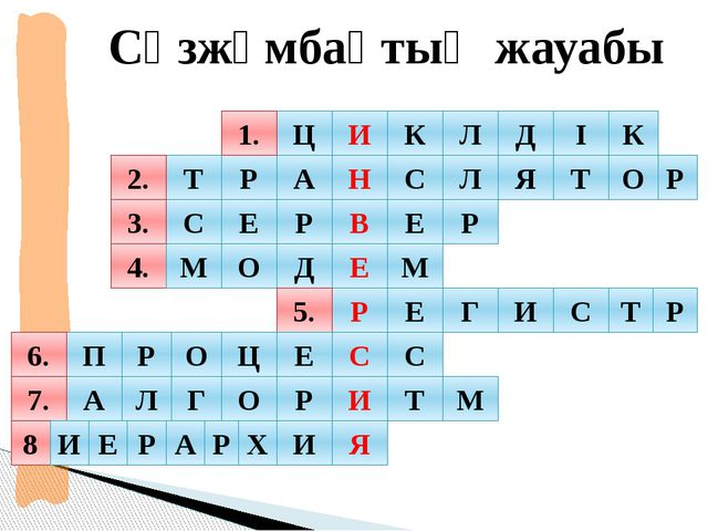 Сабақтың тақырыбы: «Ақпараттық модель классификациясының дәрежелік көрнекілігі»