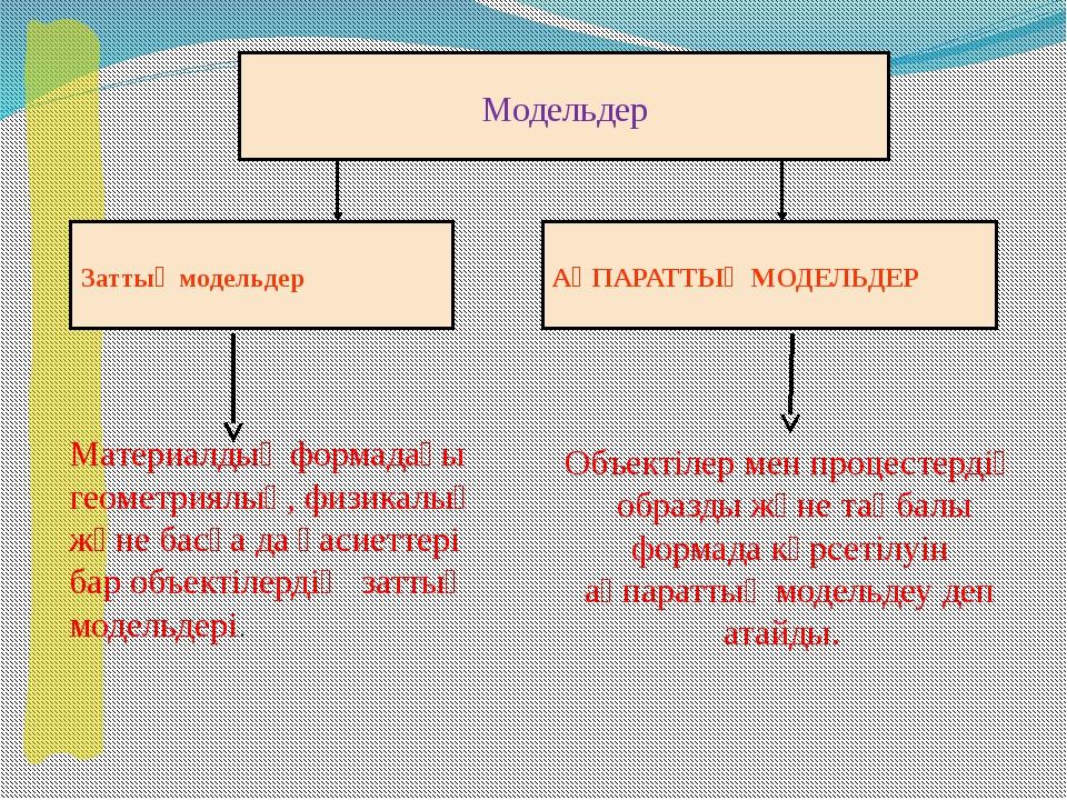 Материалдық және ақпараттық модельдер Материалдық модельдер Қуыршақ Манекен М...