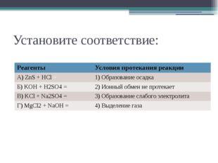 Установите соответствие: Реагенты Условия протекания реакции А)ZnS+HCl= 1)Обр