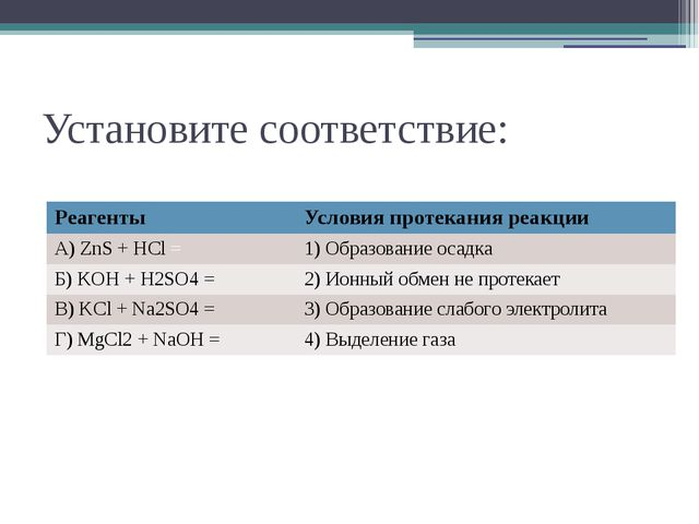 Установите соответствие: Реагенты Условия протекания реакции А)ZnS+HCl= 1)Обр...